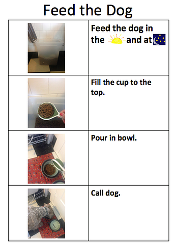 feed-the-dog-chart-with-pictures