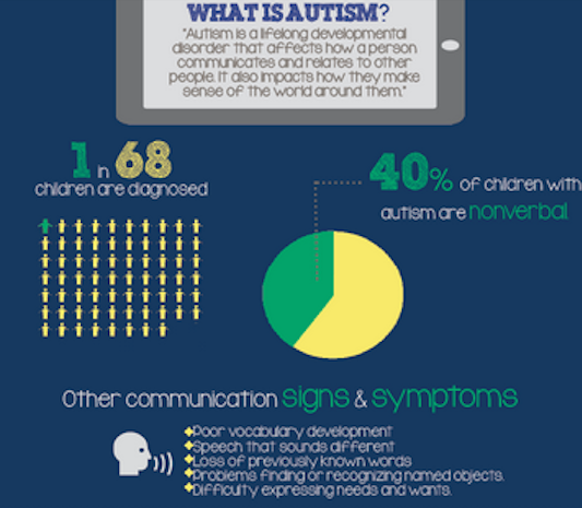 what-is-autism-infographic