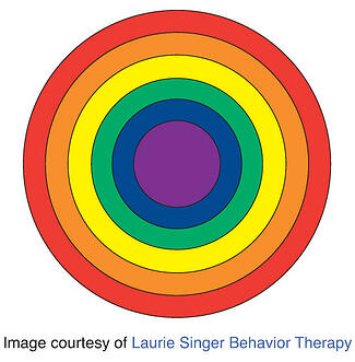 strager-safety-circles-rainbow-colors